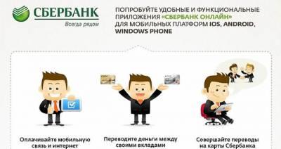 Зачем устанавливать мобильное приложение «Сбербанк Онлайн»?