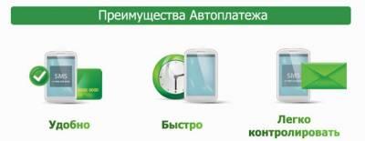 Автоматическая оплата коммунальных услуг от Сбербанка – ваш личный помощник