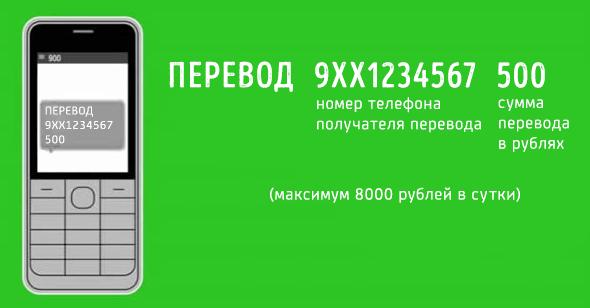 как перевести деньги с карты на карту сбербанка через телефон 900 по номеру телефона оплатить кредит альфа банк казахстан