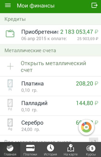 сбербанк онлайн мобильное приложение оформить кредит