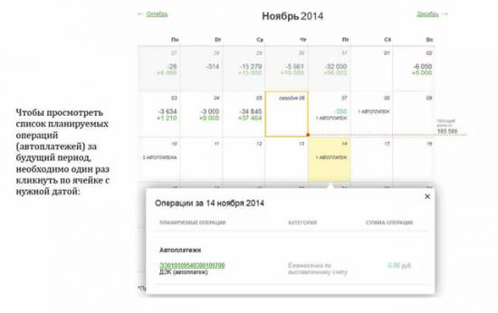 Функция «Календарь» в Сбербанк Онлайн для финансового планирования