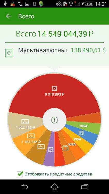 Общий баланс средств в разделе «Мои финансы» в приложении Сбербанк ОнЛайн для Android