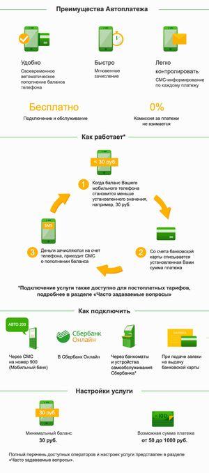 Как использовать автоплатеж за телефон в Сбербанке