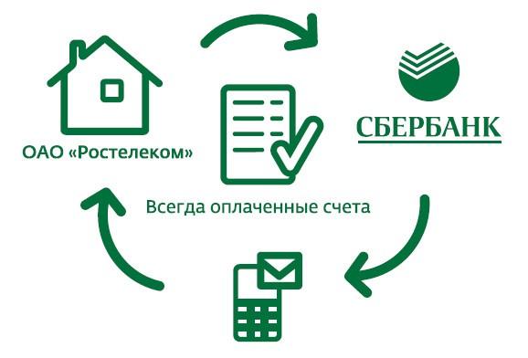 Автоплатеж ЖКХ в Сбербанк ОнЛайн