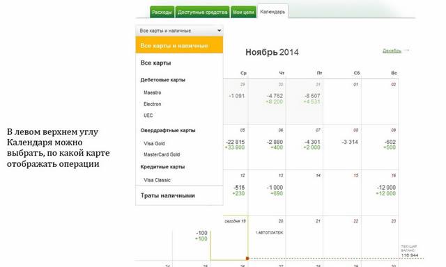 Настройка отображения данных в календаре системы Сбербанк ОнЛайн