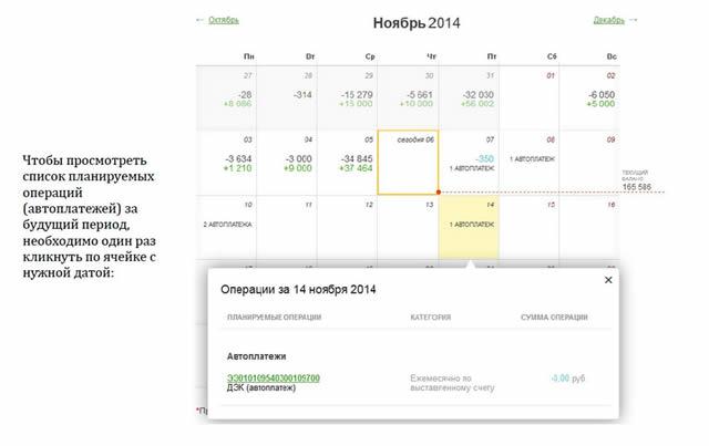 Функция Календарь в системе Сбербанк ОнЛайн