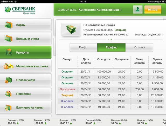 график платежей по кредиту: