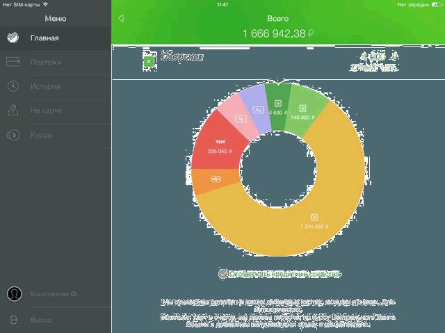 Круговая диаграмма баланса счетов пользователя приложения Сбербанк ОнЛайн для iPad