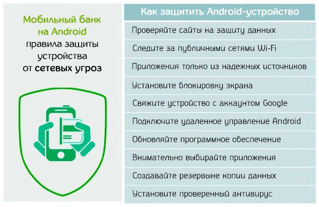 Базовые правила защиты личных данных на мобильном устройстве