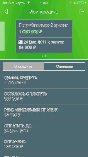 Детальная информация по кредиту на вкладка «О кредите» приложения Сбербанк ОнЛайн для iPhone
