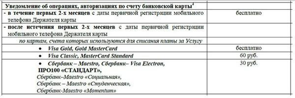 Выдержка из тарифов услуги Мобильный банк Сбербанка