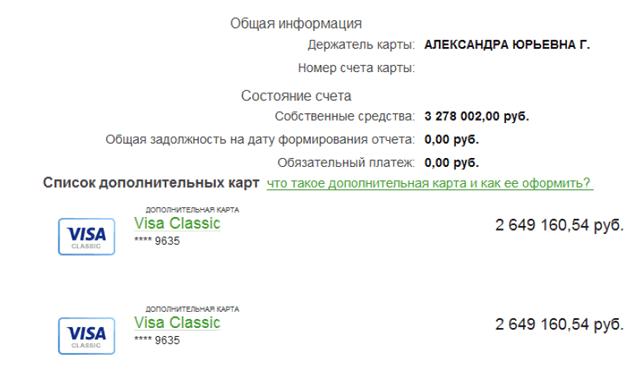 Информация по дополнительным картам в системе Сбербанк ОнЛайн