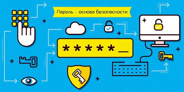 Структура системы защиты паролем доступа в онлайн банк