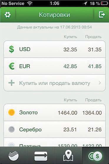 Курс валют в приложения Сбербанка ОнЛайн
