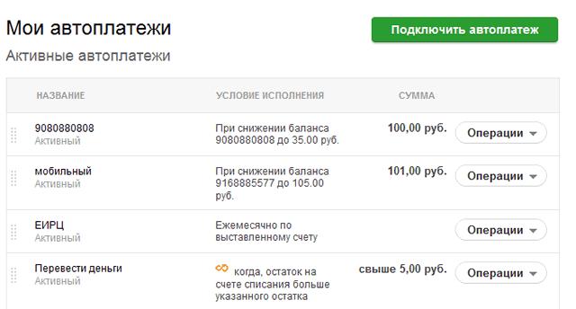 Страница списка созданных автоматических платежей в системе Сбербанк ОнЛайн