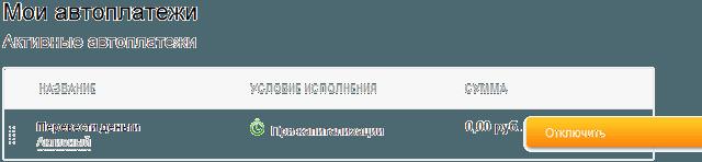 Ссылка системы Сбербанк ОнЛайн для перехода к отключению автоплатежа