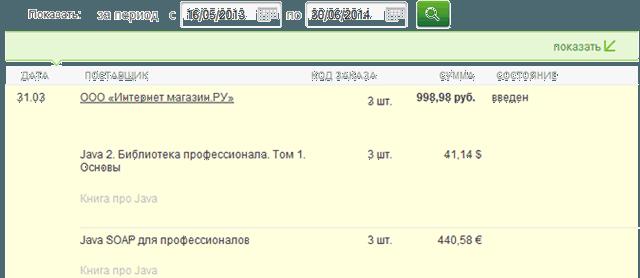 Фильтрация списка интернет заказов в Сбербанк ОнЛайн по дате