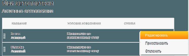 Функции управления автоплатежом в Сбербанк ОнЛайн