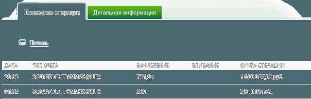 Список последних операций по ОМС в Сбербанк ОнЛайн