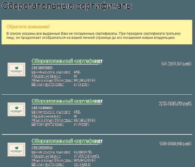 Список сберегательных сертификатов в личном кабинете Сбербанк ОнЛайн