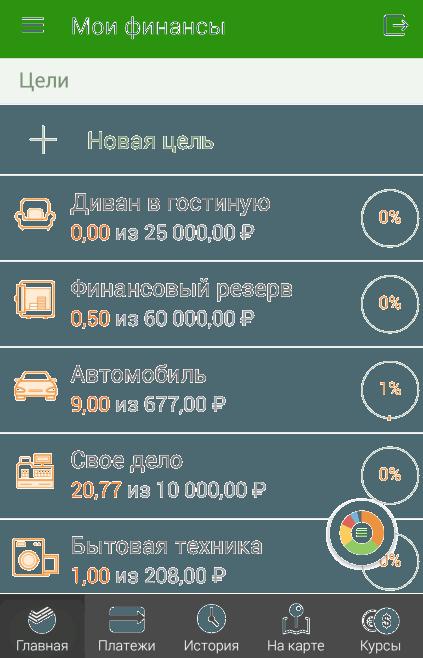 Список целевых счетов пользователя в приложении Сбербанк ОнЛайн для Android