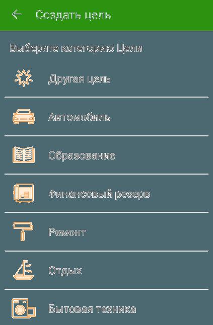 Список целей доступных для открытия