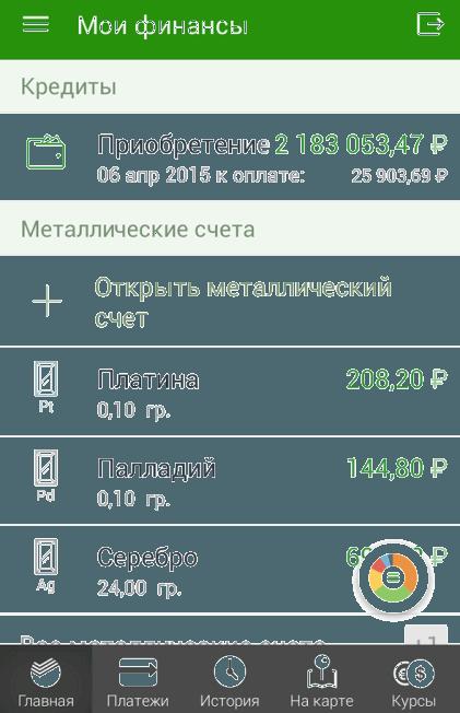 Список кредитов пользователя приложения Сбербанк ОнЛайн для Android