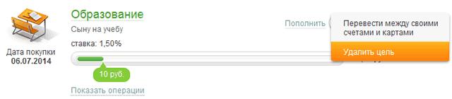 Закрытие целевого счета в системе Сбербанк ОнЛайн