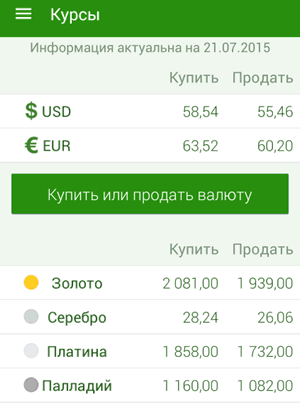 Курс сбербанк инстафорекс прогноз