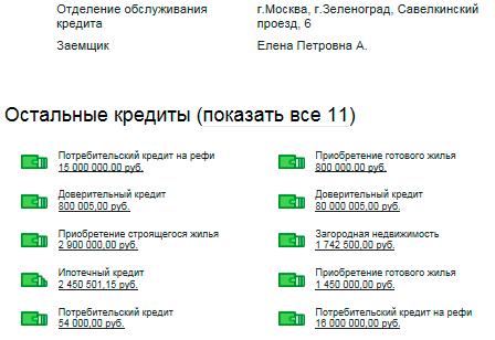 Пример информации о кредитах, полученных в Сбербанке