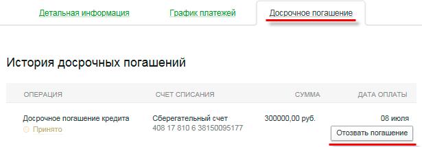 Кнопка для отзыва заявки на досрочное погашение кредита