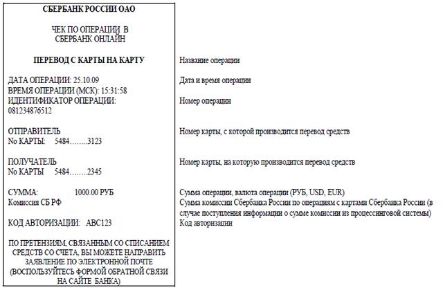 Образец чека по операции в системе Сбербанк ОнЛайн