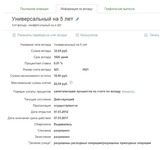 Вкладка детальной информации по вкладу в Сбербанк ОнЛайн