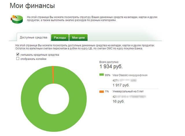 Информация по доступным средствам в разделе «Мои финансы» Сбербанк ОнЛайн