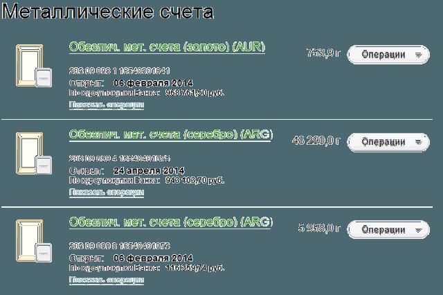 Список счетов доступных в системе Сбербанк ОнЛайн