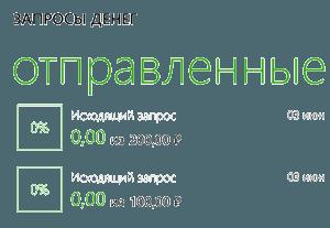 Список отправленных запросов на перевод в приложении Сбербанк ОнЛайн для Windows Phone