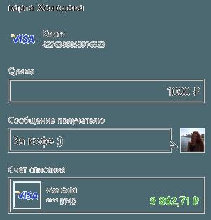 Мобильный шаблон «Перевод по номеру карты»