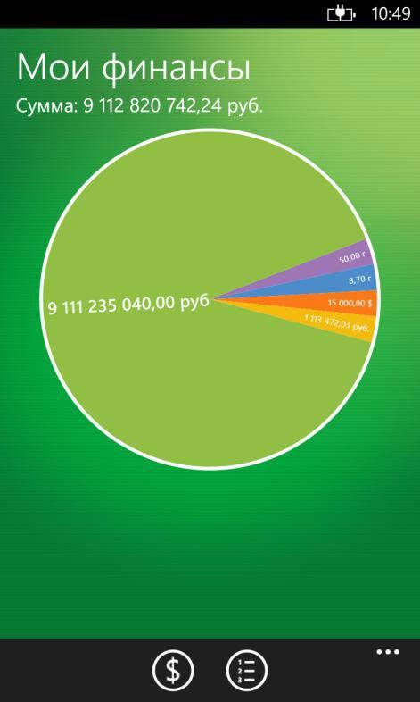 Раздел Мои финансы мобильного приложения Сбербанк ОнЛайн для Windows Phone